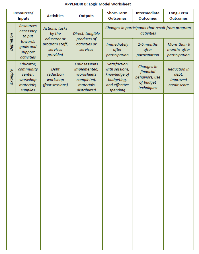 logic model worksheet
